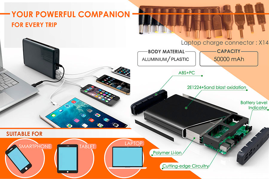 Comparison of Power Banks for Android and Apple Gadgets