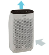 5 best air purifiers reviews of 2019 in india bestadviser in rh bestadviser in